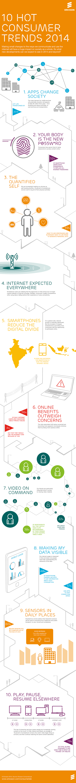 Ericsson-Infographic