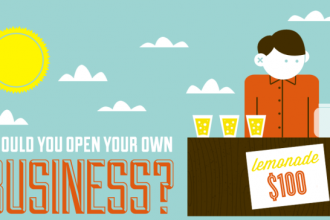 should-you-start-your-own-business-2