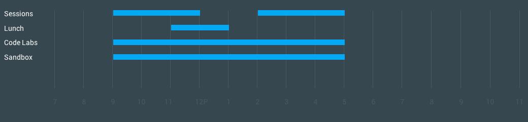 Googel-IO-2014-Schedule-Day2.png