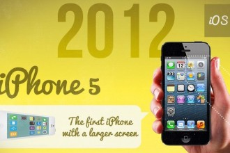 the-iphone-evolution-2-small