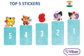 viber-top-5-stickers-india